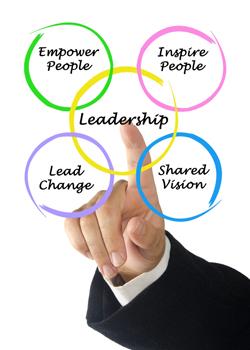 Manual de liderança / Crédito: iStockphoto